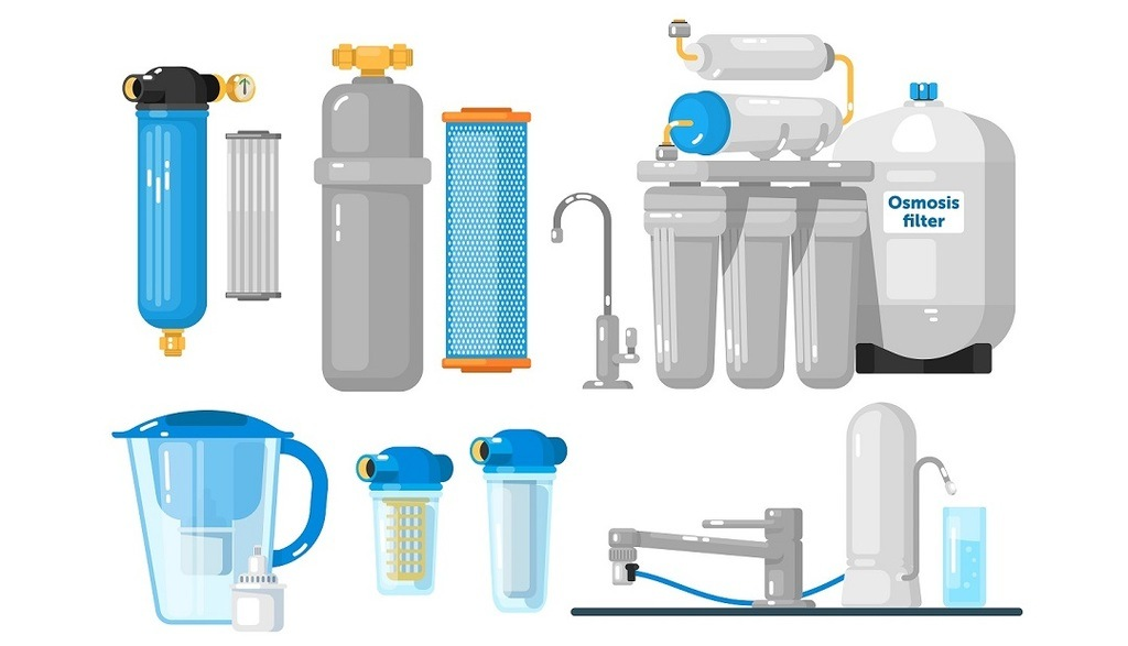 How Long Do Water Filters Last