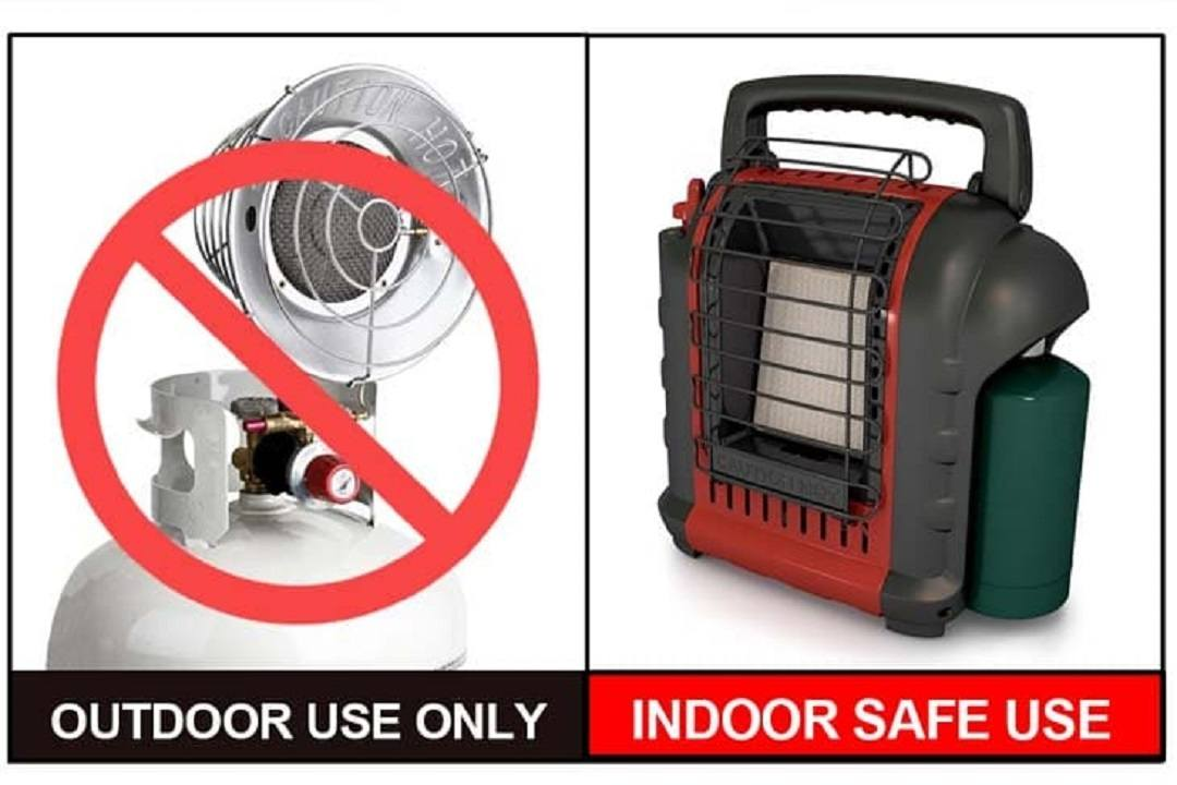 Are Propane Heaters Safe to Use Indoors